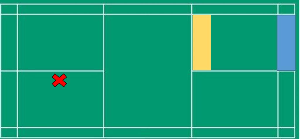 Badminton| Hinckley Leisure Centre – Places Leisure