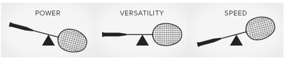 Afbeeldingsresultaat voor racket chart weight